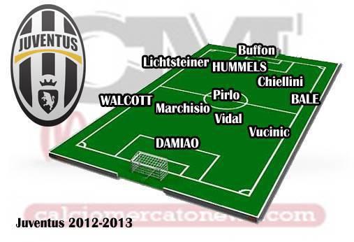 juve 2012 20131 Calciomercato Juventus, da Bale a Damiao, ecco la squadra dei sogni del 2012 2013   Foto