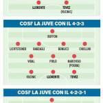 Foto – Juventus, con Tevez pronti tre moduli diversi: Conte studia un 3-5-2, un 4-2-3-1 ed un 4-3-3