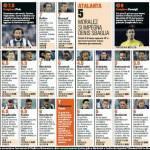 Juventus-Atalanta, voti e pagelle Gazzetta dello Sport: Pirlo dominatore! – Foto