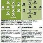 Juventus-Fiorentina, probabili formazioni: Marchisio c'è, Peluso e Matri titolari – Foto
