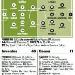 Juventus-Genoa, probabili formazioni: Pirlo out, Quagliarella-Vucinic davanti – Foto