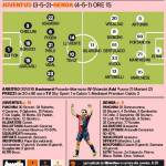 Juventus-Genoa, probabili formazioni: Tevez e Llorente sfidano Gilardino