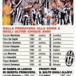 Foto – La Juventus e la sue splendide giovanili: presente e futuro passano da Vinovo