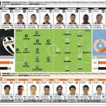 """Juve-Lazio, probabili formazioni: Llorente """"bocciato"""", Pogba in panca, Klose contro tutti"""