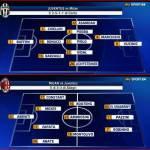 Juventus-Milan, ultime novità di formazione: Chiellini dal primo minuto, Milan con un tridente offensivissimo