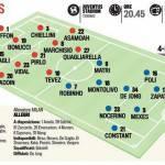 Juventus-Milan, probabili formazioni: Conte si affida a Quagliarella, Allegri sceglie Nocerino e Montolivo trequartista – Foto