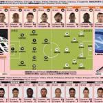 Juventus-Napoli, le probabili formazioni: Higuain sfida il connazionale Tevez, chi la spunterà?