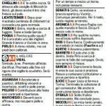 Juventus-Palermo, voti e pagelle Gazzetta dello Sport: Vidal simbolo dello scudetto, Pogba prchè quello sputo? – Foto