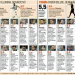Juventus-Parma, voti e pagelle Gazzetta dello Sport: grande Asamoah! – Foto