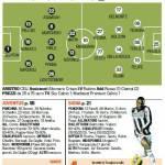 Juventus-Siena, probabili formazioni della Gazzetta dello Sport: chance per Giovinco