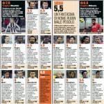 Juventus-Siena, voti e pagelle Gazzetta dello Sport: Marchisio è un martello, Pogba studia da fenomeno – Foto