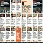 Juventus-Torino, voti e pagelle Gazzetta dello Sport: fenomeno Marchisio, Pogba è da urlo! – Foto