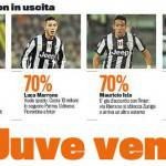Calciomercato Juventus, saldi bianconeri: 5 giocatori con le valigie in mano