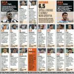 Juventus-Catania 1-0, voti e pagelle Gazzetta dello Sport: Barzagli un muro, Pogba è prezioso – Foto