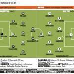 Juventus-Celtic, probabili formazioni: Quaglia-Matri davanti, chance par Marron e Padoin – Foto