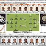 Juventus-Inter, probabili formazioni: Cassano in panca! Giovinco al fianco di Vucinic – Foto