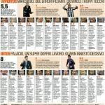 Juventus-Inter, voti e pagelle Gazzetta dello Sport: Milito da sogno, si salvano Vidal e Pirlo – Foto