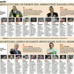 Juventus-Lazio, voti e pagelle Gazzetta dello Sport: Marchetti supera la forza di gravità! – Foto