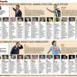 Foto – Juventus-Napoli, pagelle e voti della Gazzetta dello Sport