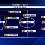 Juventus-Torino, ultimissime sulle formazioni: grandissime novità in difesa! – Foto