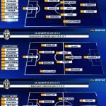 Foto – Calciomercato Juventus, ecco le 3 formazioni possibili per il 2013-2014: 3-5-2, 4-3-3 o 4-2-3-1?