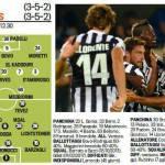 Torino-Juventus, probabili formazioni: panchina per Pirlo? Ventura a specchio con Conte – Foto