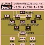 Lazio-Udinese, le probabili formazioni – Foto
