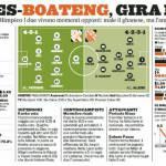 Lazio-Milan, probabili formazioni: 4-2-3-1, Pazzini dal primo minuto, Pato scalpita – Foto
