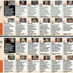 Lazio-Napoli 1-1, voti e pagelle Gazzetta dello Sport: Floccari e Marchetti da urlo, che bravo Campagnaro! – Foto