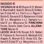 Serie B, i voti delle deluse della domenica: Toro e Lecce – Foto