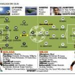 Malaga-Milan, le probabili formazioni: Pato in panca, Bonera sulla fascia, Boateng bocciato – Foto