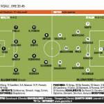 Malta-Italia, le probabili formazioni: 5 rossoneri e 6 juventini – Foto