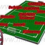 Calciomercato Milan, è ormai pronta la squadra 2013-2014: ecco il probabile 11 rossonero! – Foto