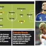 Calciomercato Milan, ecco la squadra 2014: un 4-2-3-1 con Honda e Rami