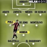 Foto – Milan, con Poli ed Honda ecco il Milan che verrà: diamo un'occhiata al 4-3-1-2 della prossima stagione