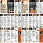 Milan-Barcellona, voti e pagelle Gazzetta dello Sport: Boa fa il fenomeno, Muntari lo segue… – Foto