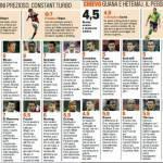 Milan-Chievo, voti e pagelle Gazzetta dello Sport: Bojan in cattedra, il Faraone è una conferma – Foto