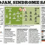 Milan-Chievo, probabili formazioni: 4-2-3-1, Bojan dal primo minuto dietro a Pazzini – Foto