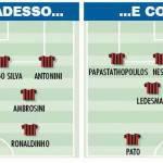 Calciomercato Milan, con Ledesma giocherebbe così – Foto