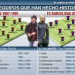 Milan Barcellona: il Milan di Sacchi a confronto del Barcellona di Guardiola