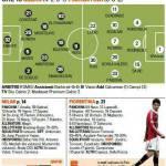 Milan-Fiorentina, probabili formazioni: torna Boateng dal primo minuto, Pato unica punta