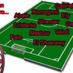Calciomercato Milan, Mastour, El Shaarawy, De Sciglio: ecco il Milan del futuro! – Foto