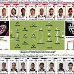 Milan-Juventus, le probabili formazioni: Boateng punta centrale, Caceres al posto di Chiellini – Foto