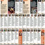 Milan-Juventus, voti e pagelle Gazzetta dello Sport: El Shaarawy the best, dov'è il vero Vidal?! – Foto
