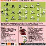 Milan-Lazio, probabili formazioni: tridente per Allegri e Petkovic, c'è Kakà – Foto
