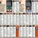 Milan-Napoli, i voti e le pagelle Gazzetta dello Sport: Pandev e Constant il meglio, male Flamini – Foto