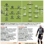 Milan-Palermo, probabili formazioni: ritorna Balotelli, tre dubbi per Sannino – Foto