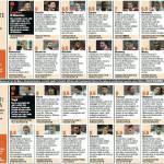 Milan-Pescara, voti e pagelle Gazzetta dello Sport: è sempre El Shaarawy! – Foto