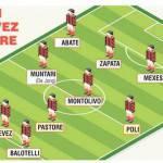 FOTO – Il possibile 4-3-1-2 del Milan con gli arrivi di Tevez, Pastore e Poli