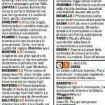 Milan-Torino, voti e pagelle Gazzetta dello Sport: Abbiati super, Boateng disastroso – Foto